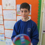 Ihsan has made a super carousel that works really well!